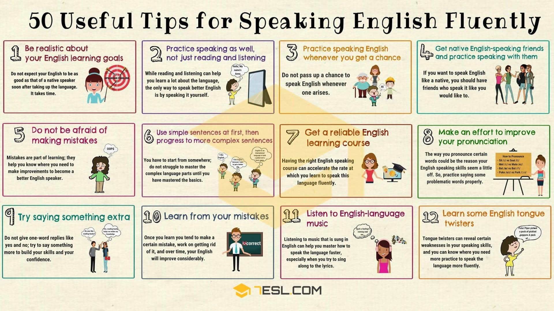 How to Speak English: Useful English Speaking Tips | Image 1