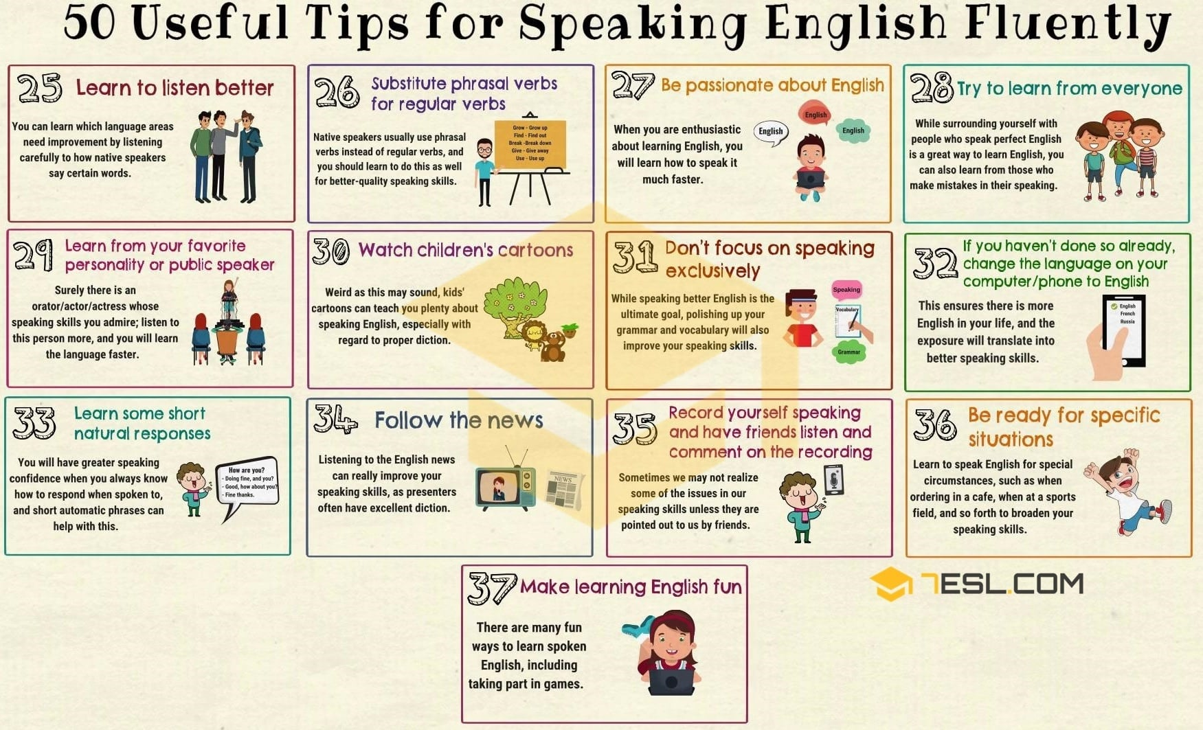 How to Speak English: Useful English Speaking Tips | Image 3
