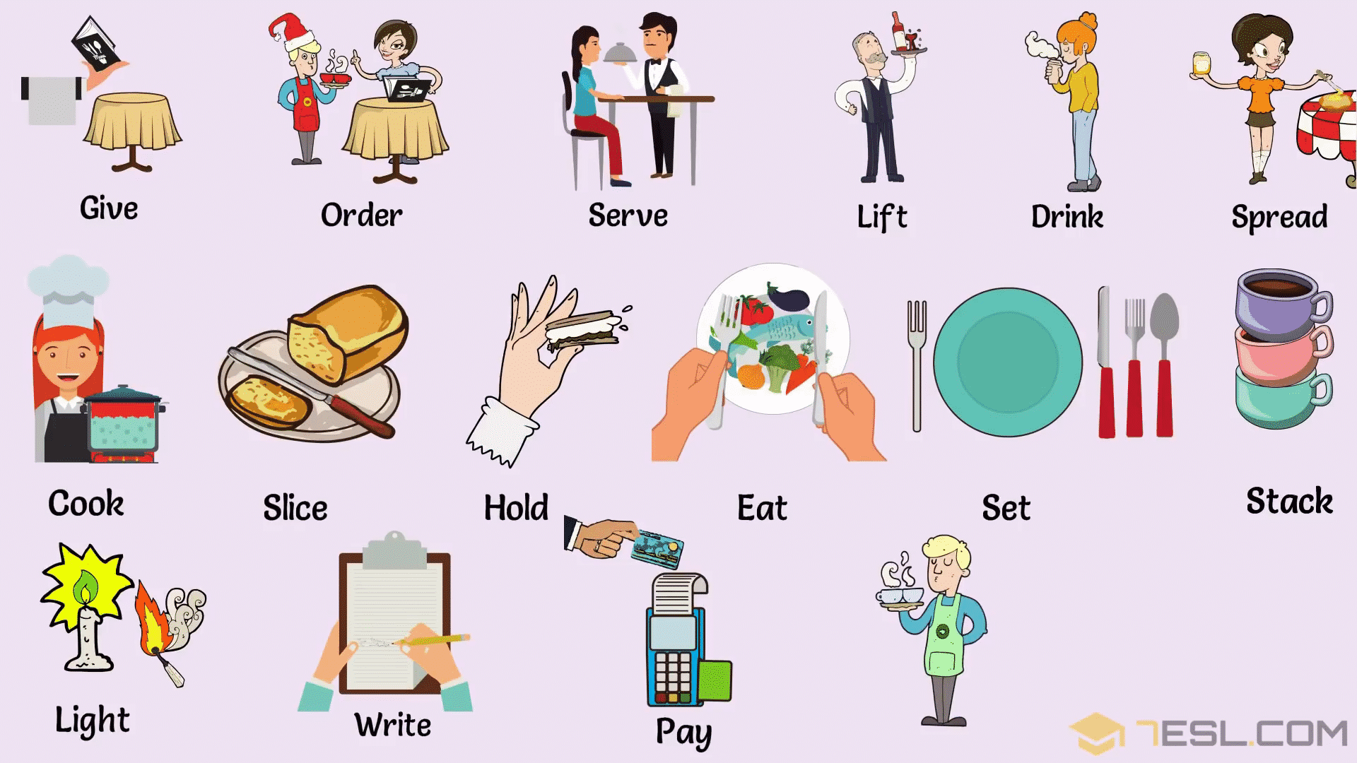 Restaurant Verbs List with Pictures