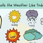 Weather Vocabulary: What's the Weather Like Today?