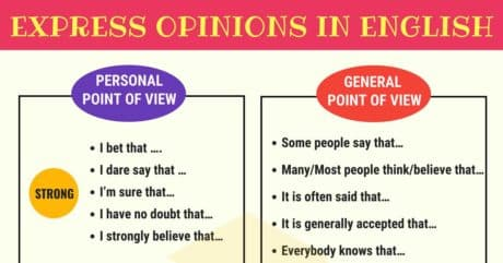 How to Express Your OPINIONS in English 5