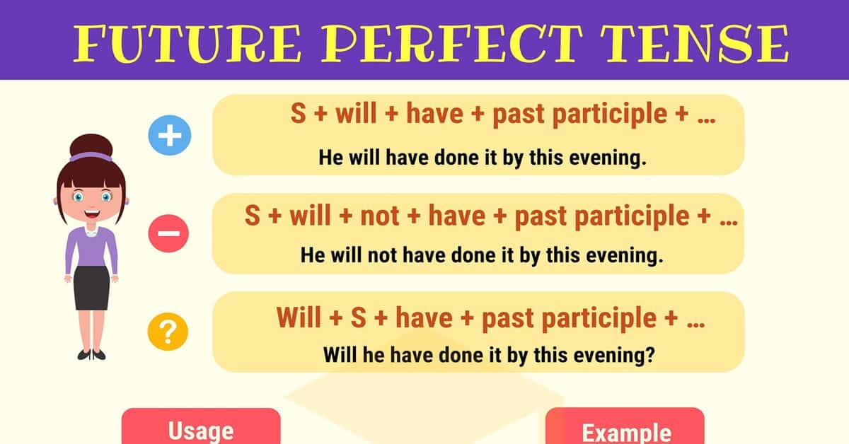 Future Perfect Tense: Useful Rules and Examples 1
