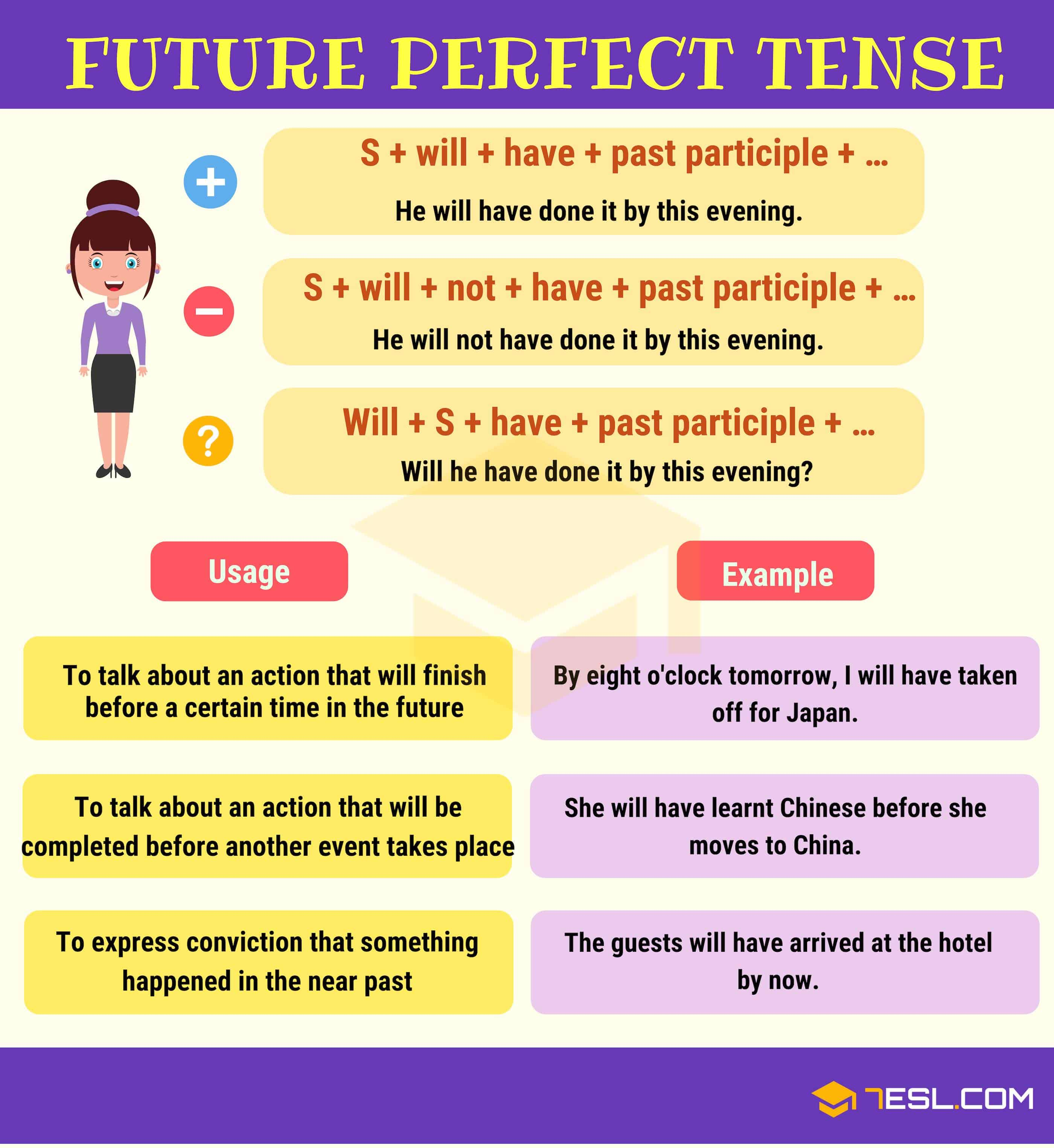 future perfect tense useful rules and examples 7 e s l. Black Bedroom Furniture Sets. Home Design Ideas