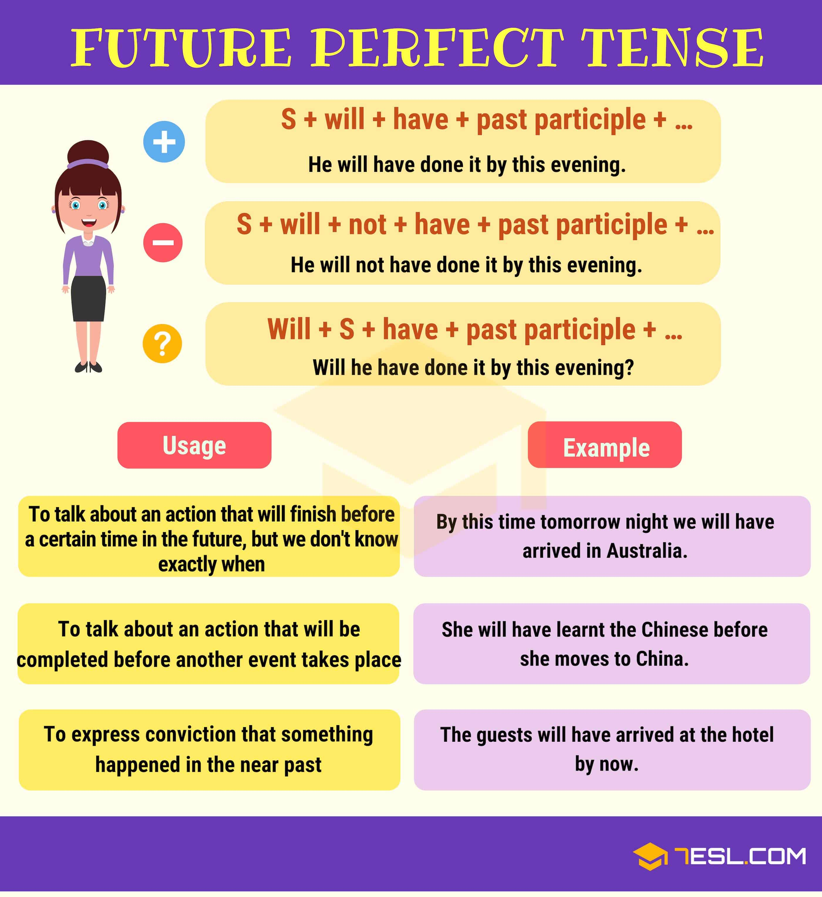 Verb Tenses: English Tenses Chart with Useful Rules & Examples 2