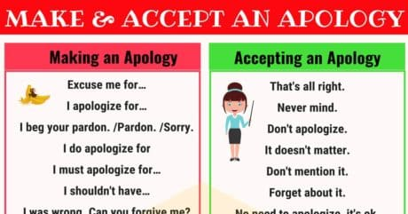 How to Make and Accept an Apology in English 6