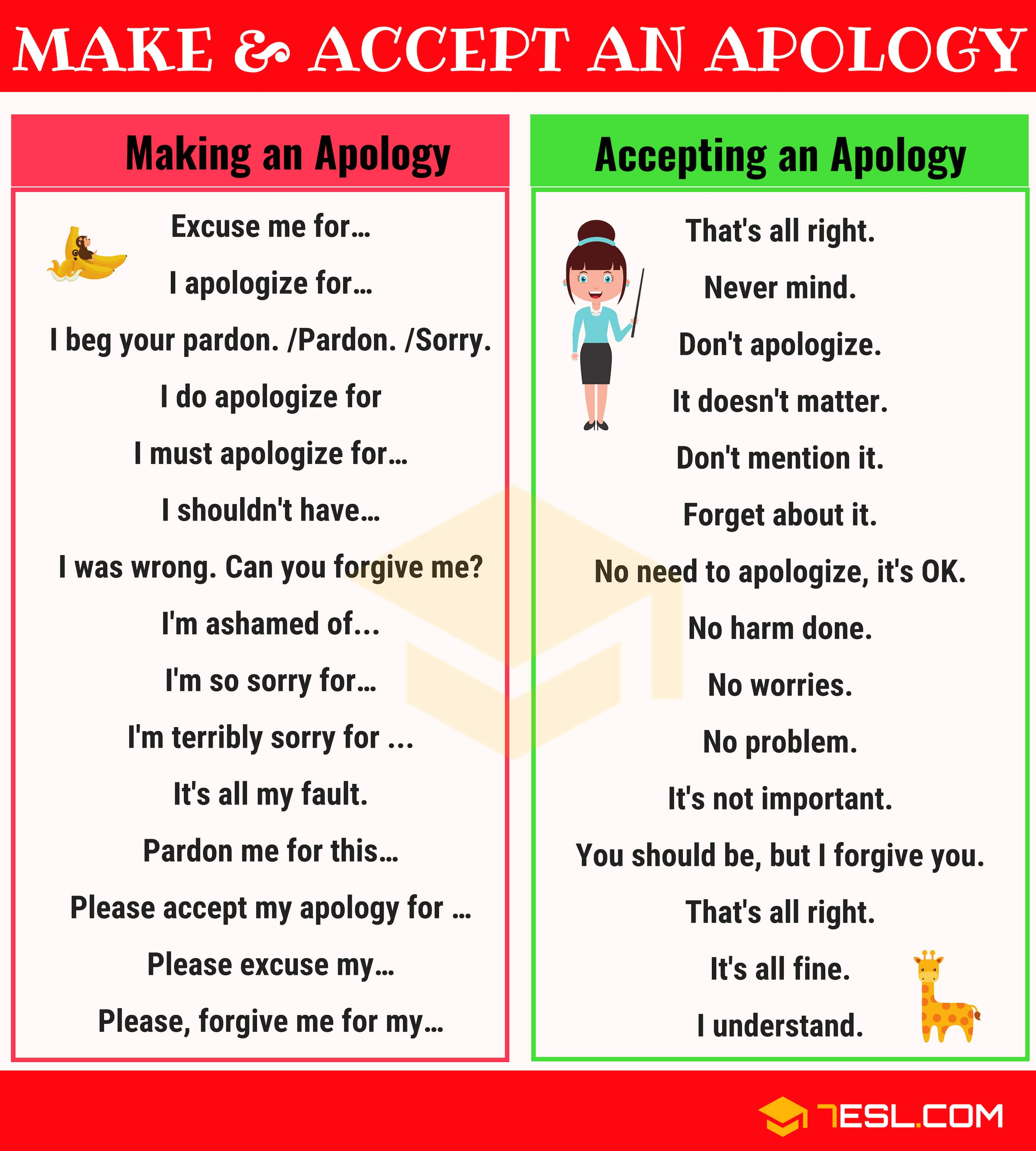 How to Make and Accept an Apology in English