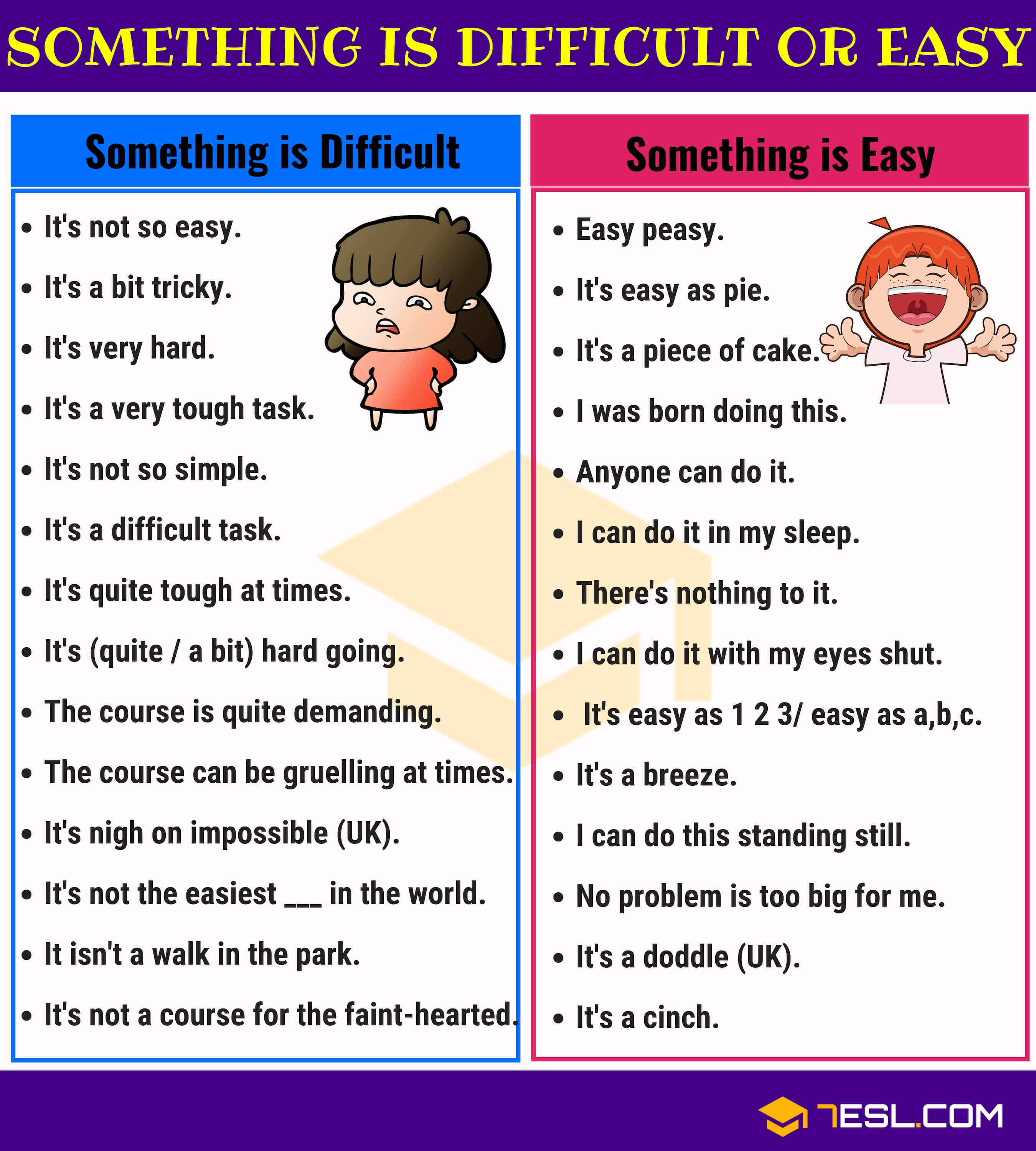Other Ways to Say Something is EASY or DIFFICULT