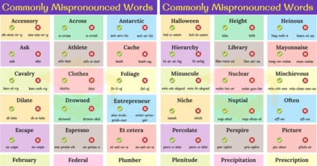 180+ Commonly Mispronounced Words in English 1