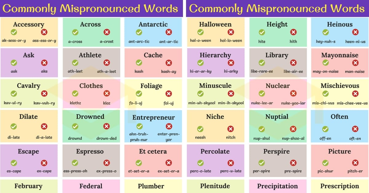 Mispronounced Words: 180+ Commonly Mispronounced Words 1