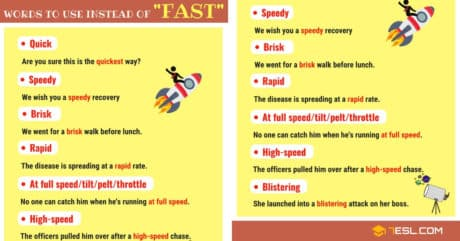 FAST Synonyms: 9 Useful Synonyms for Fast 1