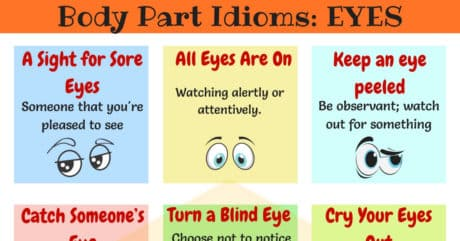 EYE Idioms: 25+ Useful Idioms with EYES in English 12