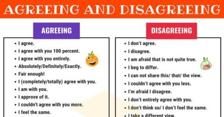 How to Express AGREEMENT and DISAGREEMENT in English 7