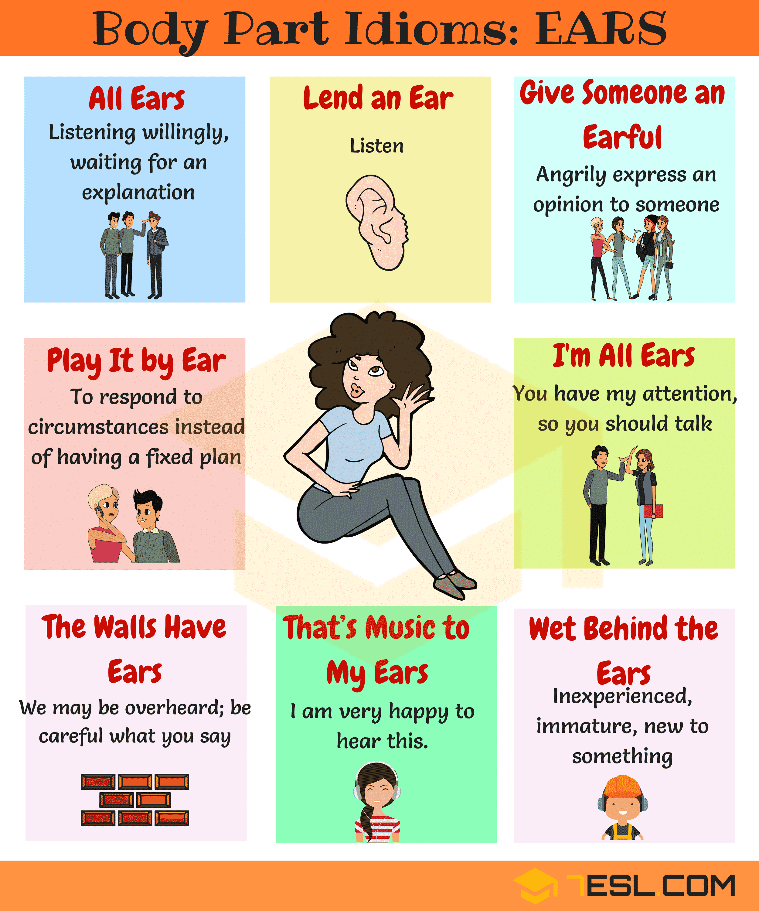 EAR Idioms! Learn commonly used Idioms with EARS in English with meaning, example sentences and picture.