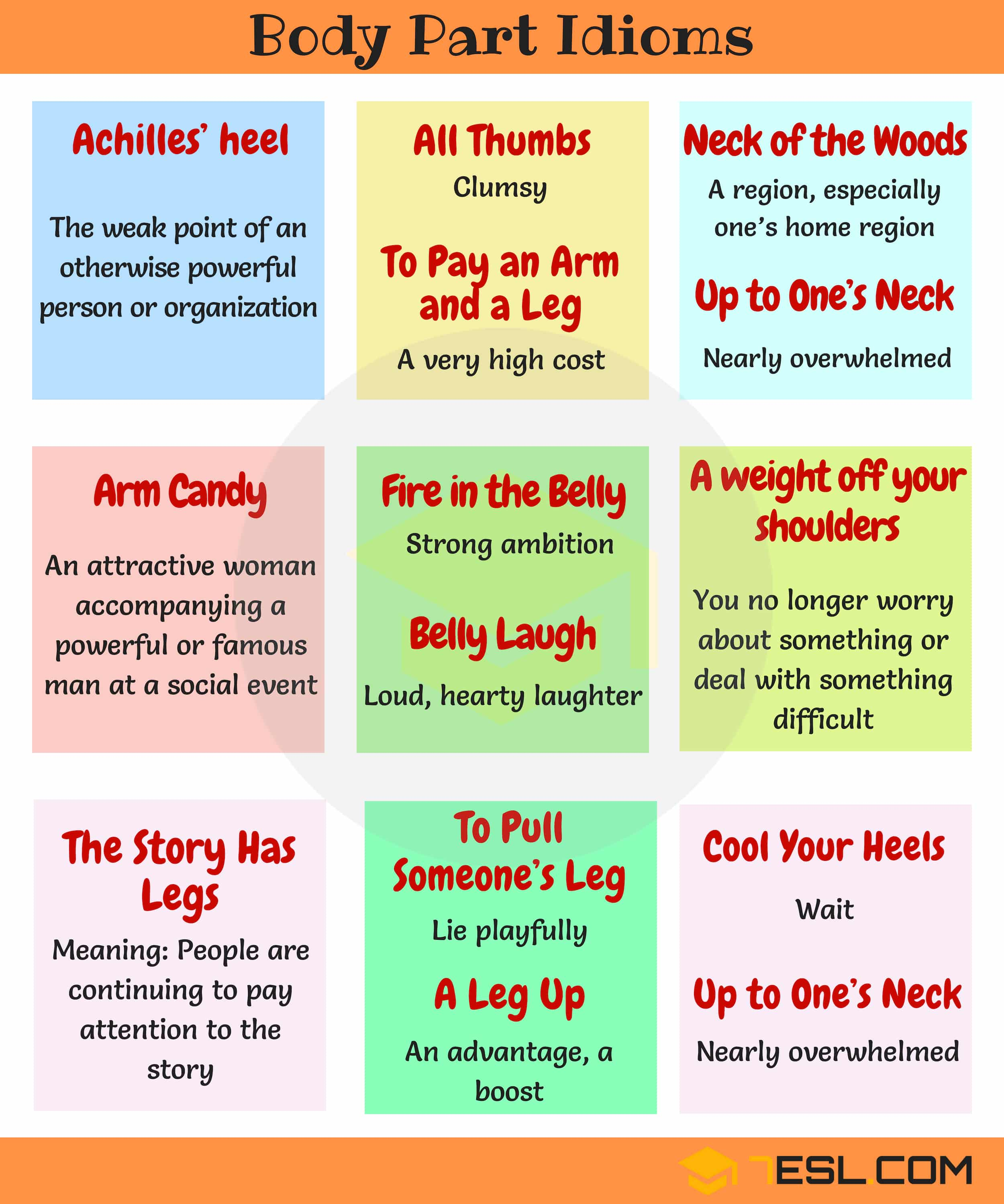 Commonly Used Body Idioms in English 5