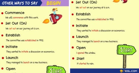 BEGIN Synonym: Useful Synonyms for Begin in English