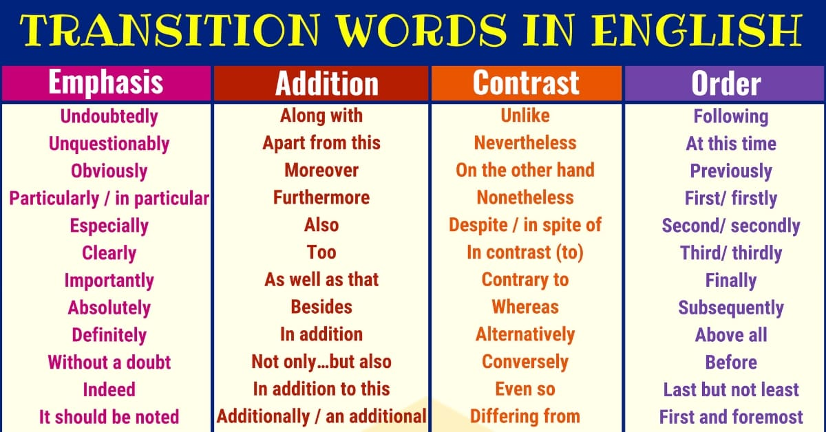 transitional words for an essay