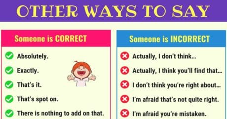 Different Ways to Say Someone is Correct or Incorrect