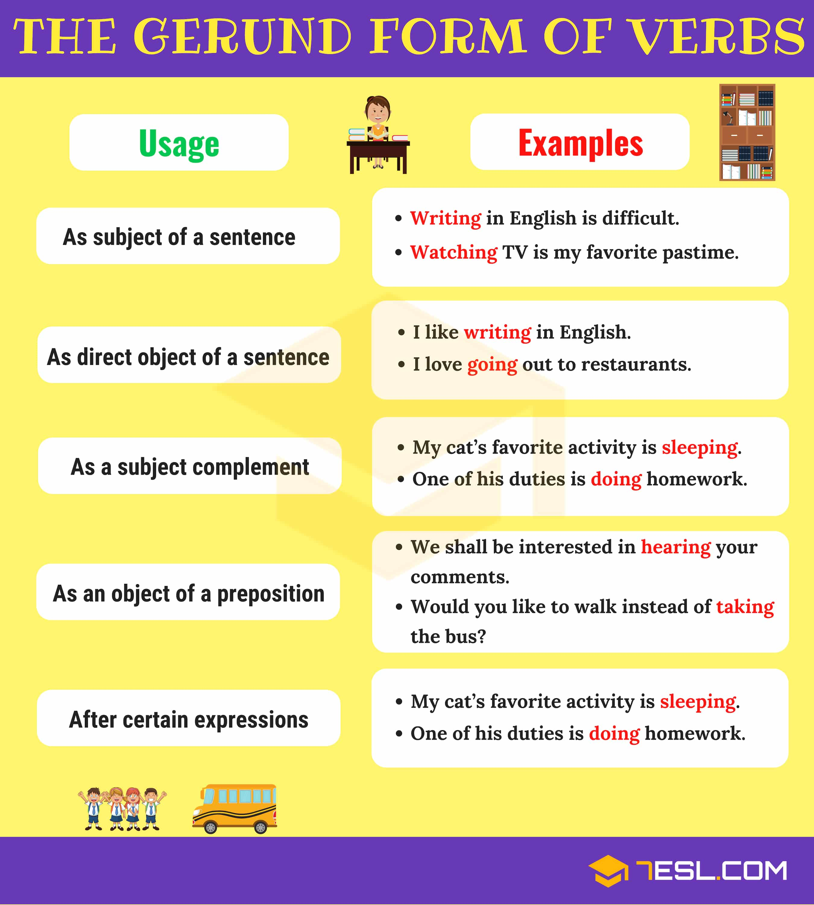 VERBS: What is a Verb? Useful Rules, Types & Examples - 7 E S L