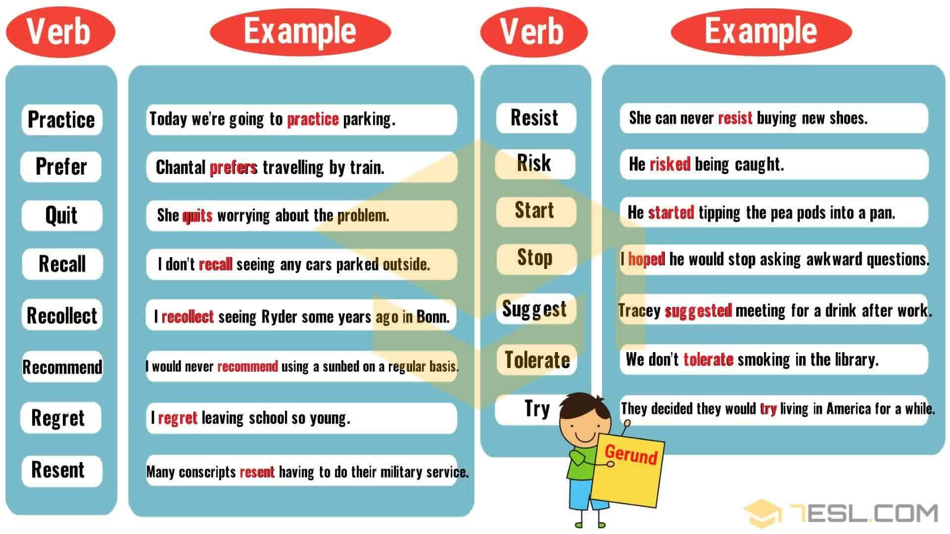 verbs followed by gerunds 3