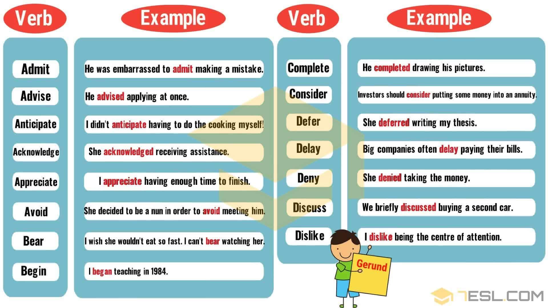 verbs followed by gerunds 1