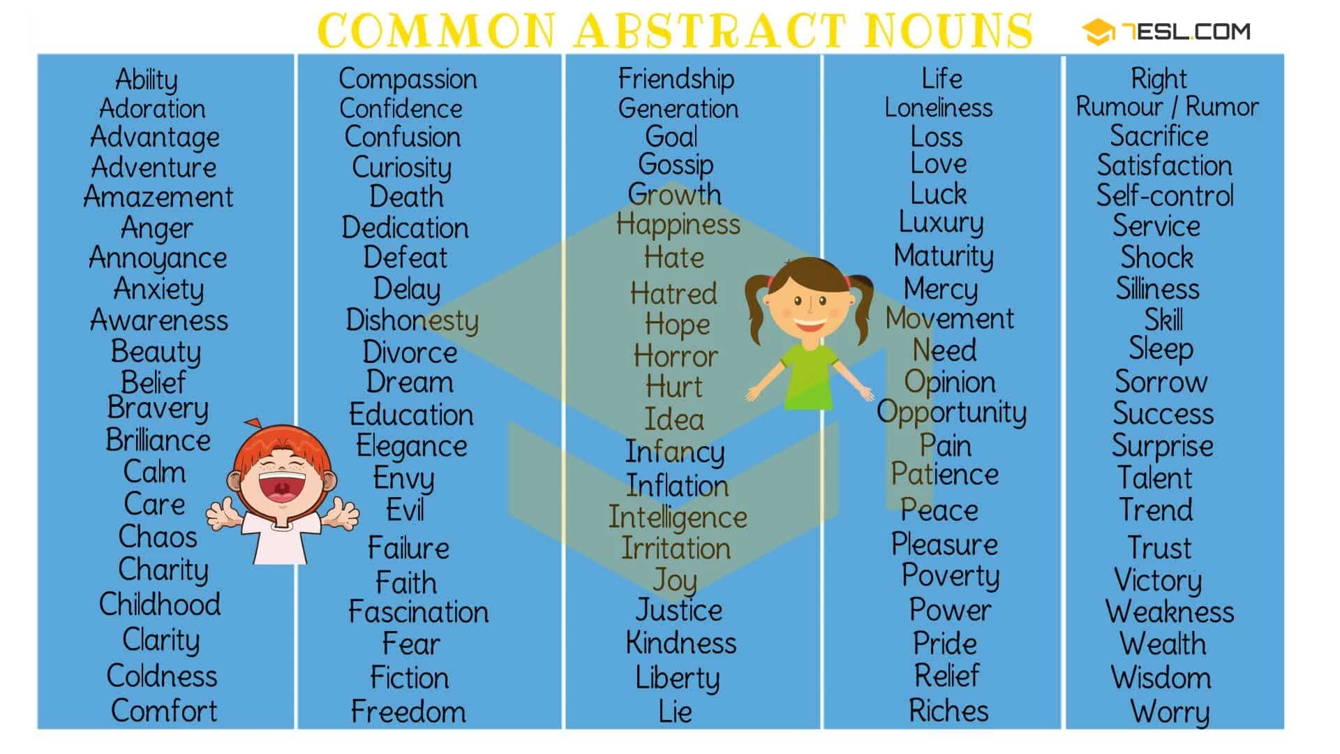 Abstract Nouns List in English (A-Z)
