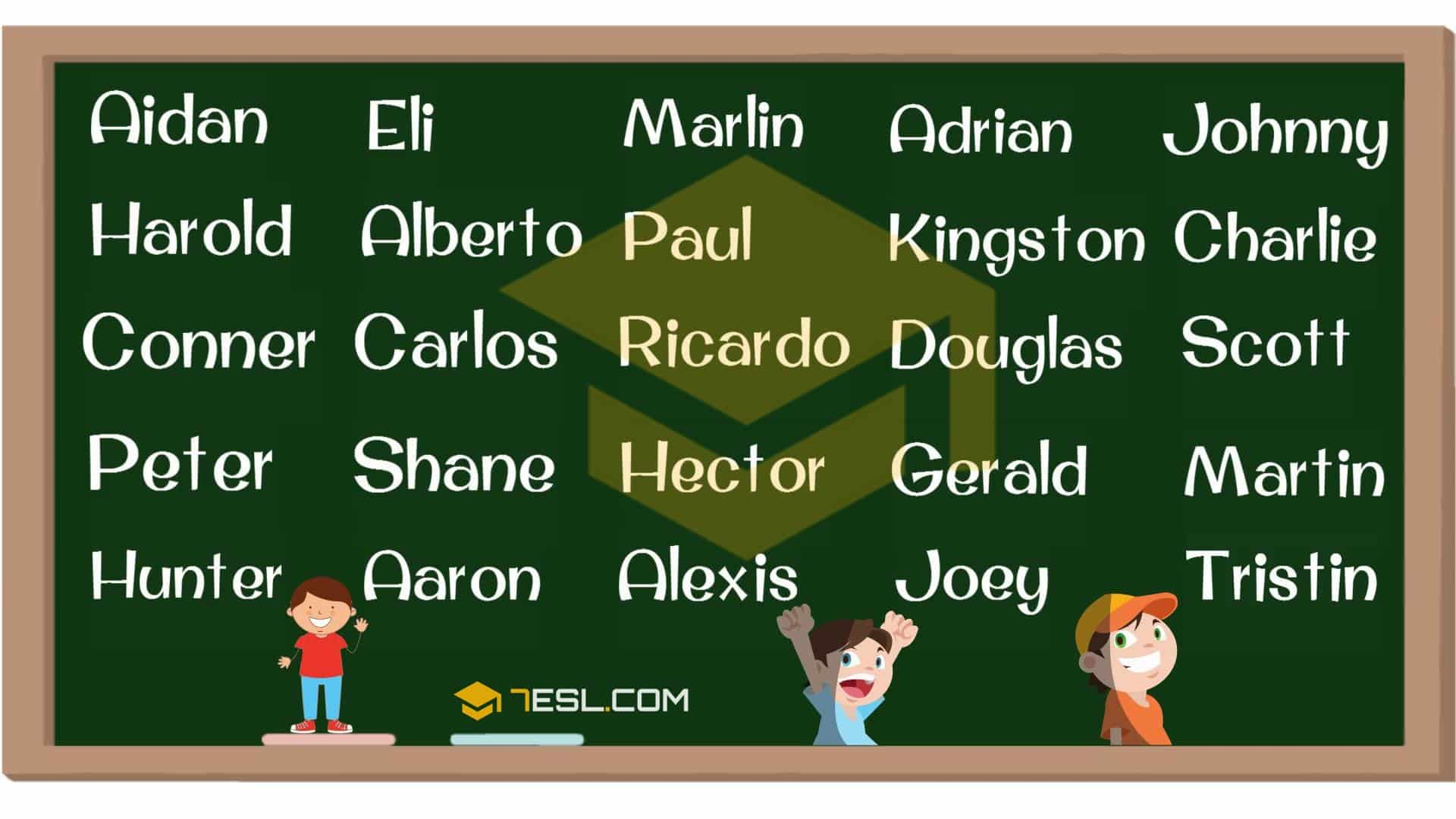 Male names in English