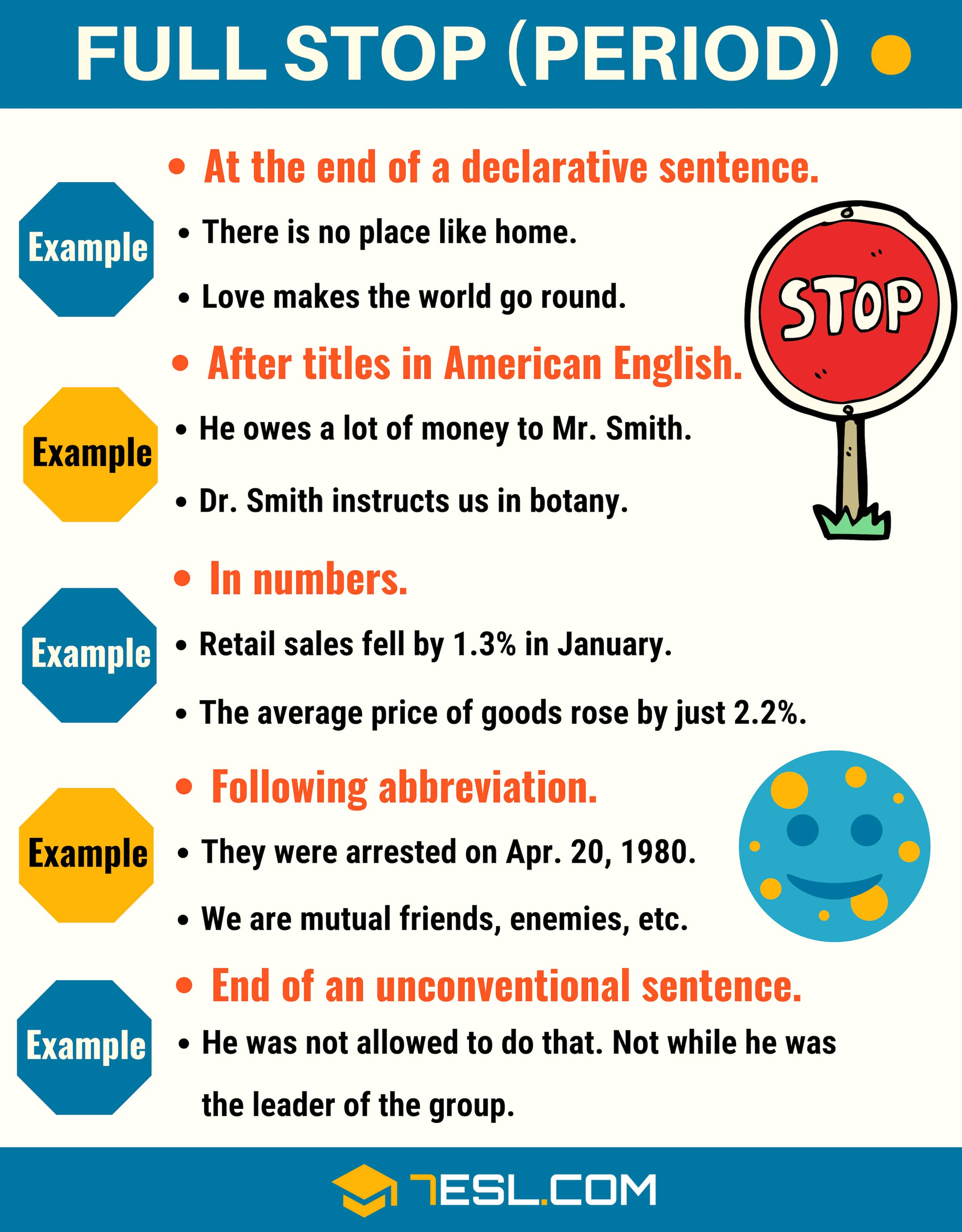 Full Stop (.) When to Use a Full Stop (Period Punctuation)