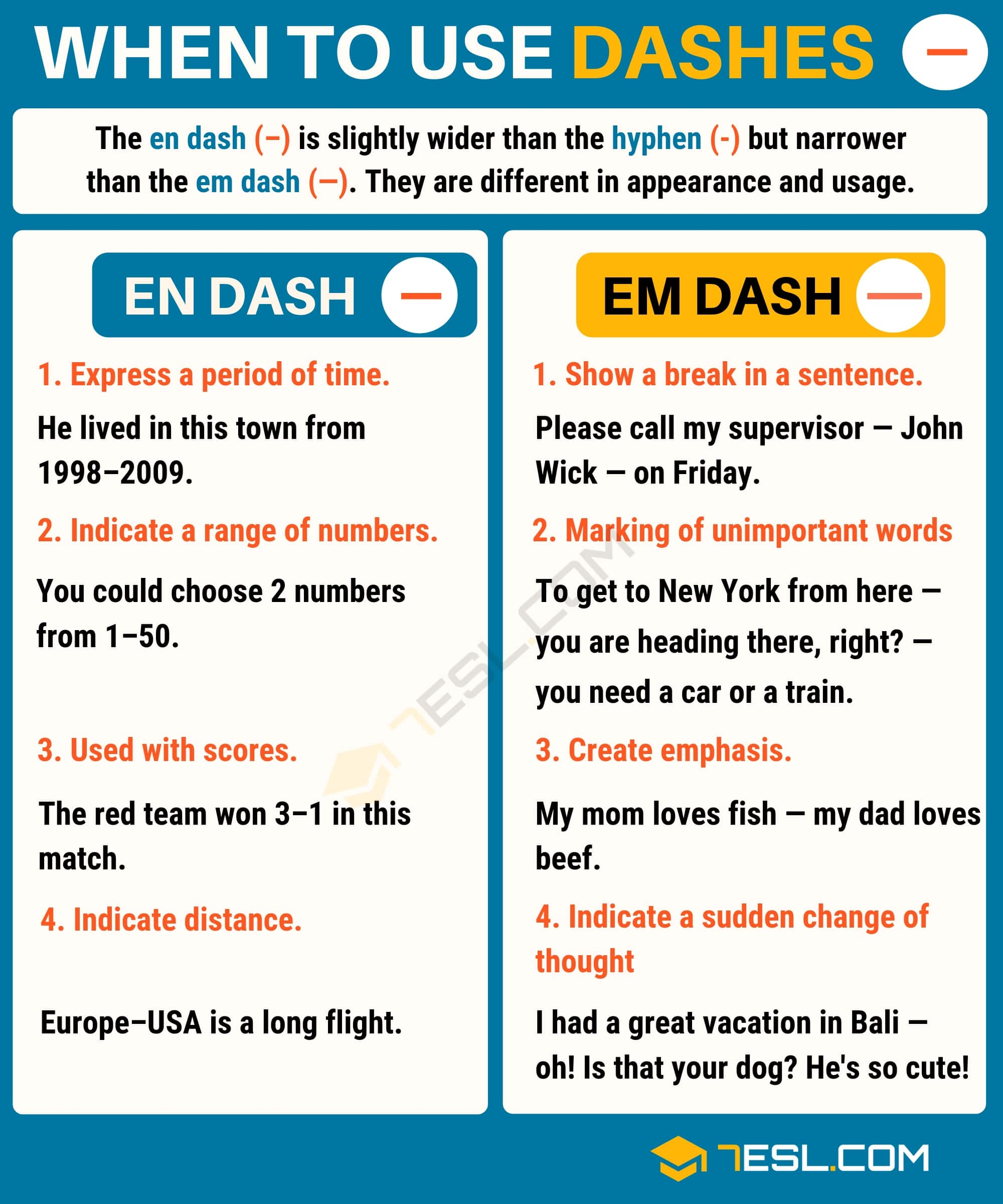 Em Dash (—) vs En Dash (–): When to Use Dashes with Examples