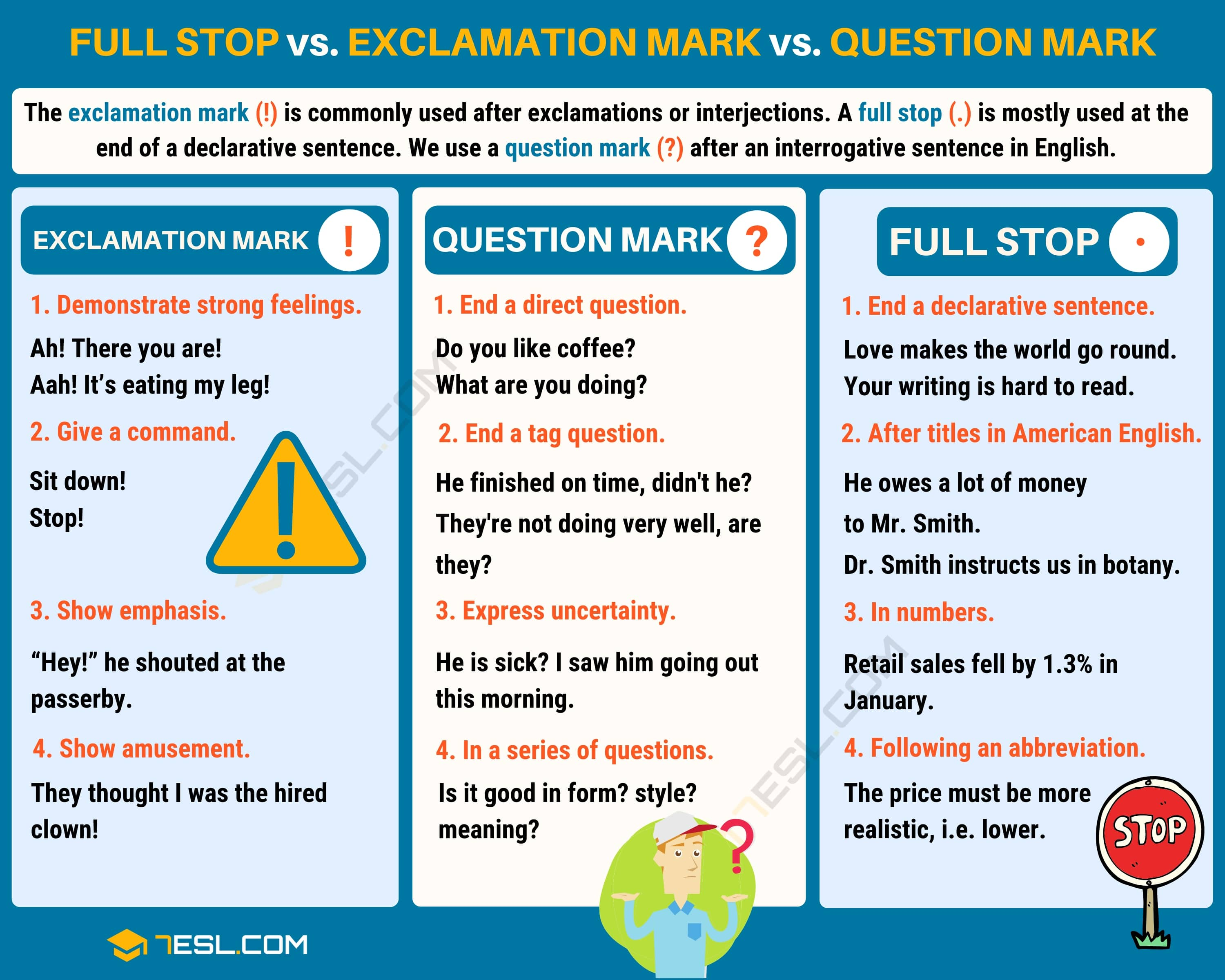 Exclamation Mark vs. Question Mark vs. Full Stop
