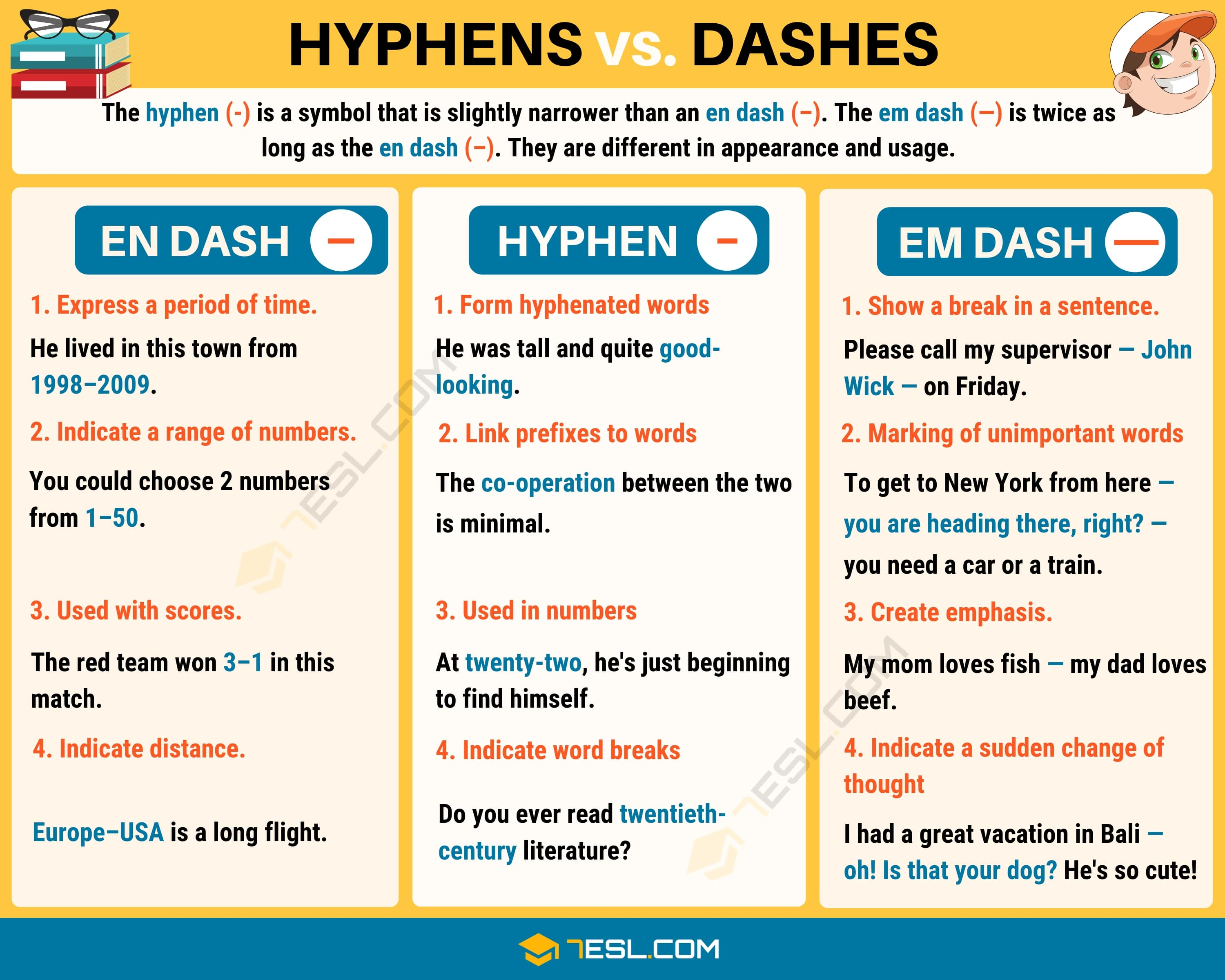 Hyphen (-) When to Use a Hyphen in English