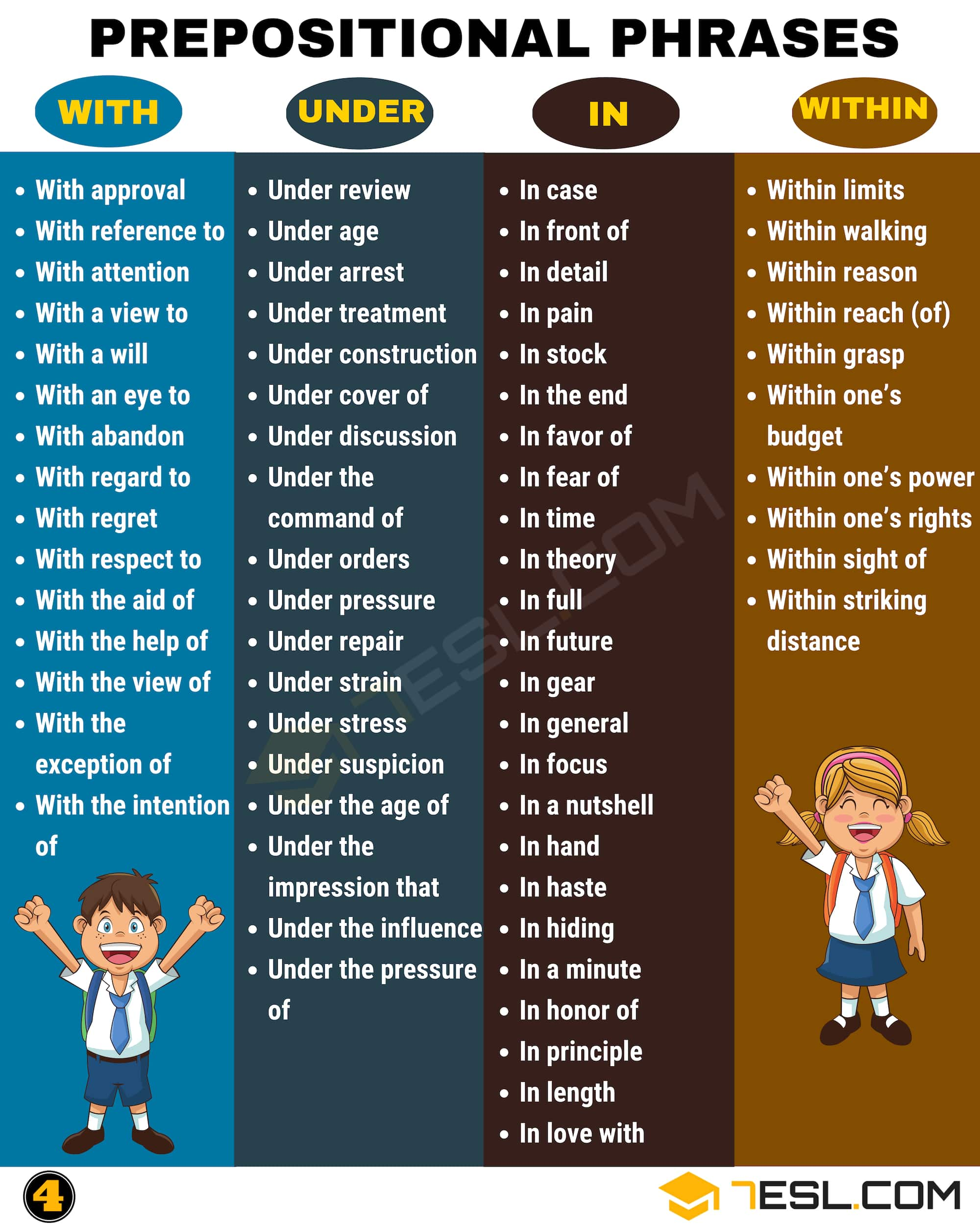 Prepositional Phrases with WITH, UNDER, IN, WITHIN | Prepositional Phrase Examples Image 4