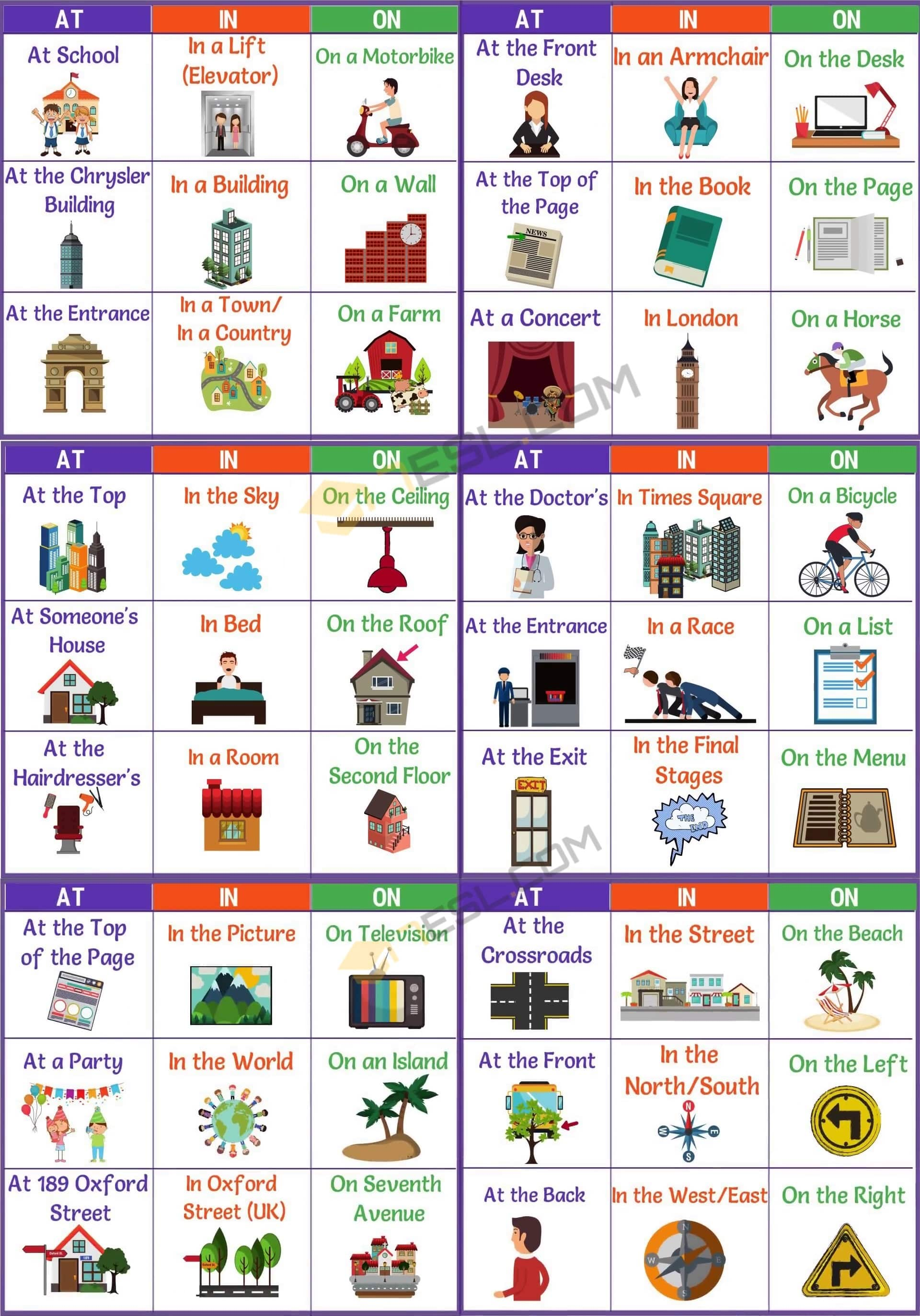 Prepositional Phrase Examples with the Preposition of Time At - In - On | Image