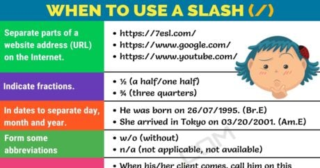 When to Use a Slash: Backslash (\) vs Forward Slash (/)