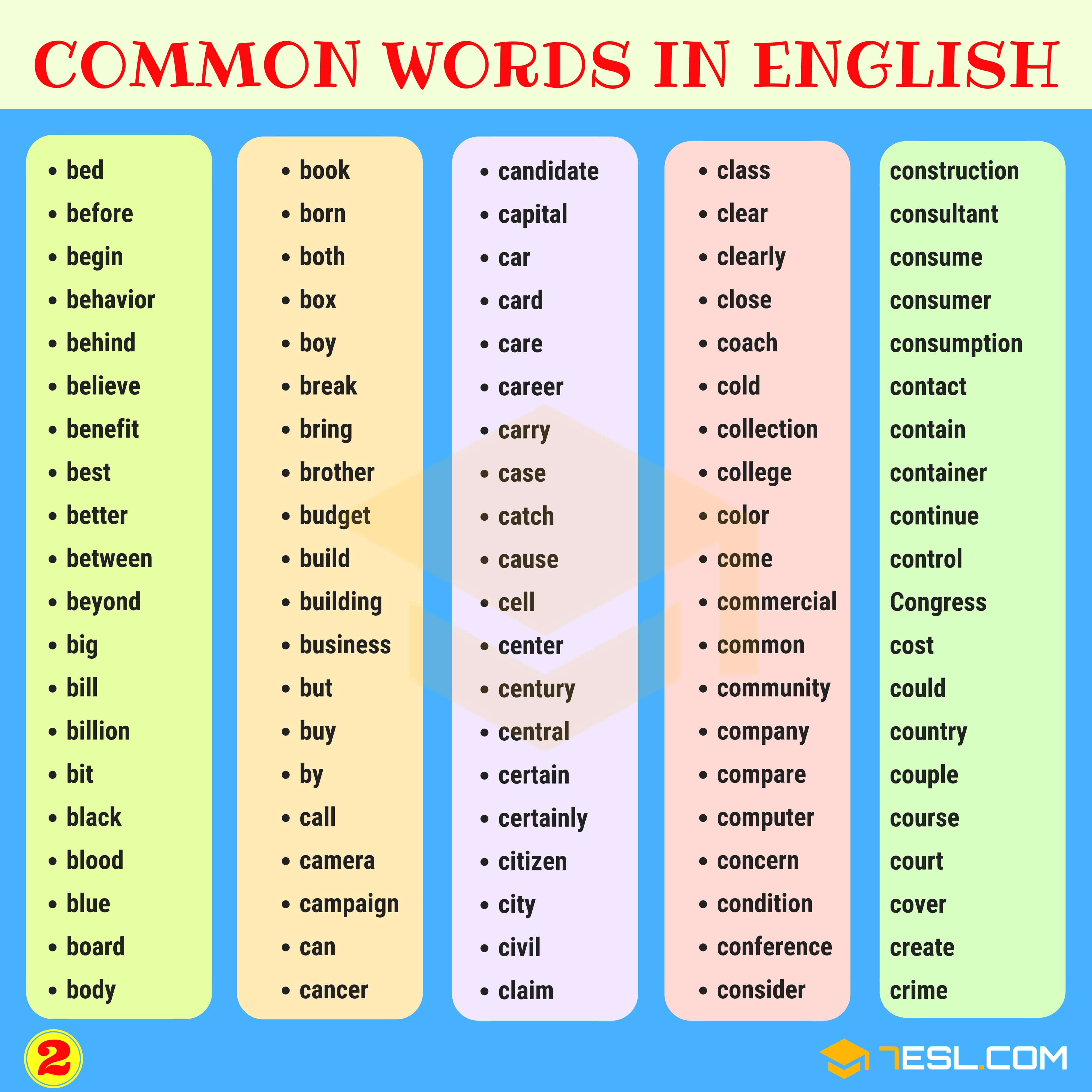 1000+ Most Common Words in English from A-Z - 7 E S L