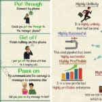 English Expressions: Thousands of Common Expressions