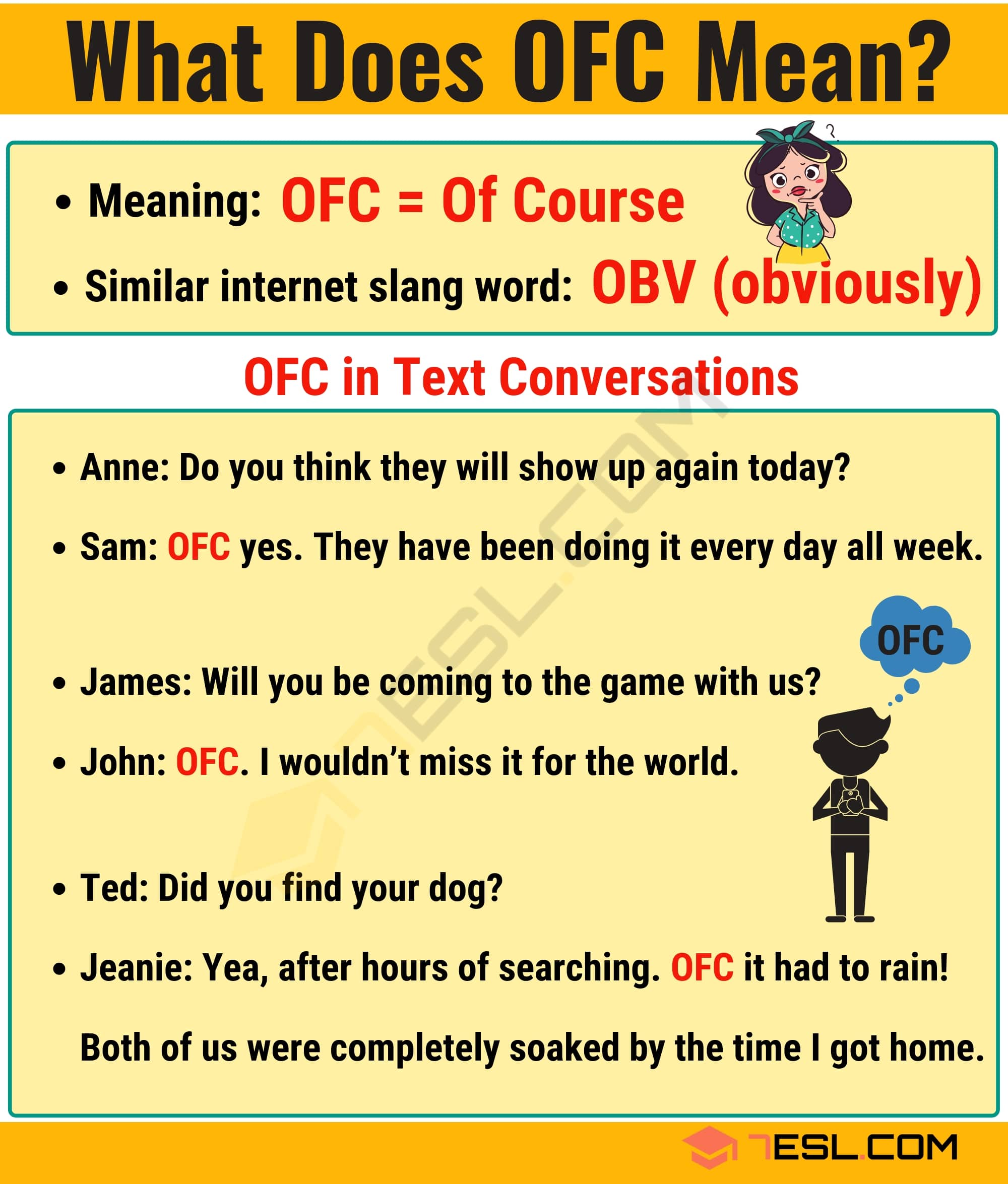 OFC Meaning: What Does OFC Mean? Useful Text Conversations
