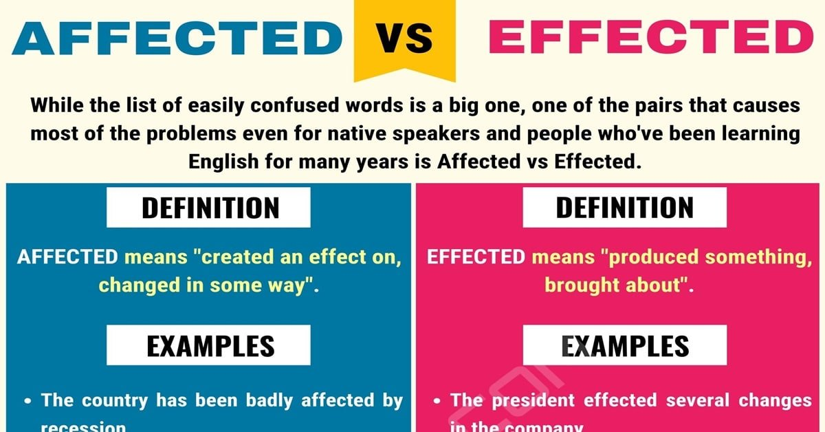 Affected vs Effected