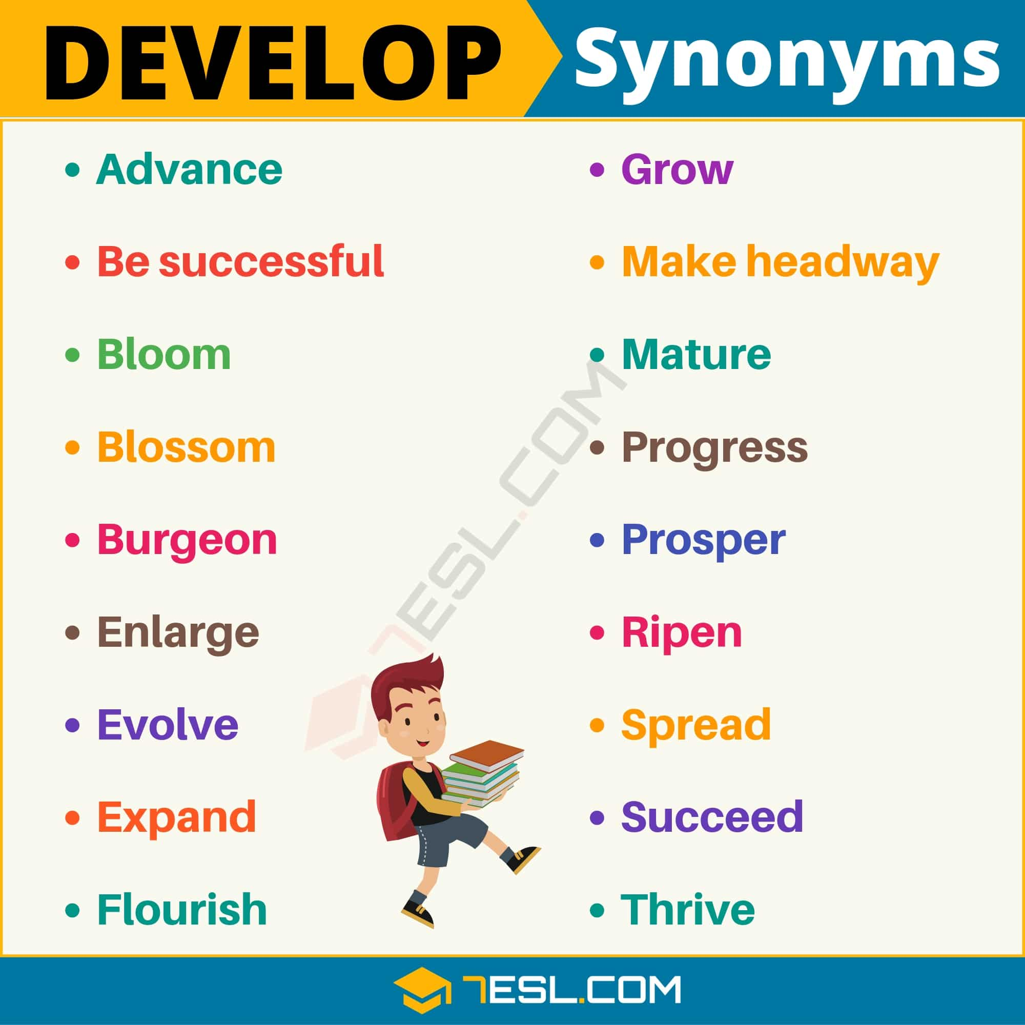 DEVELOP Synonym: List of 18 Synonyms for Develop with Useful Examples 2