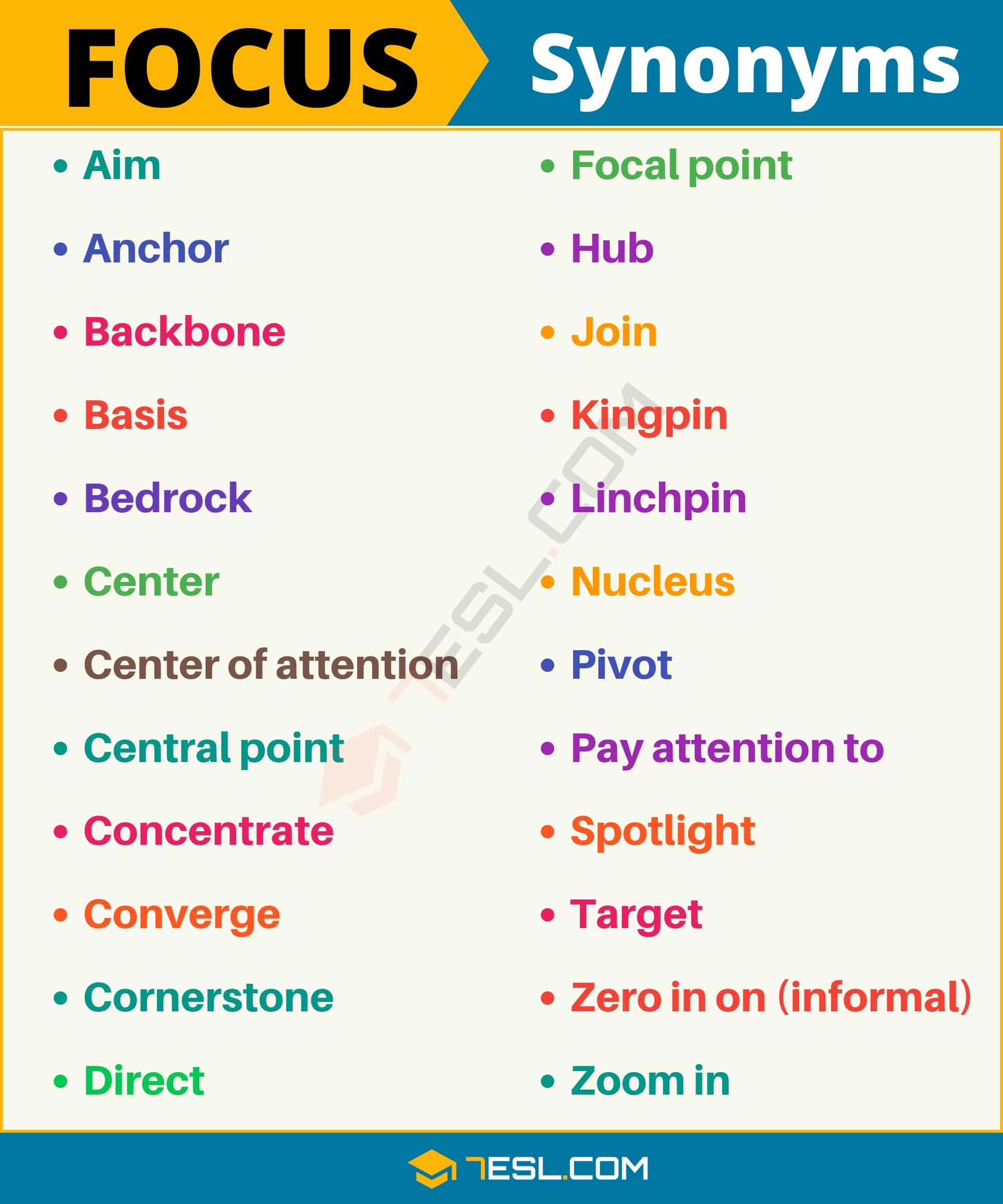 "Another Word for Focus | List of 25 Useful Synonyms for ""Focus"" in English"