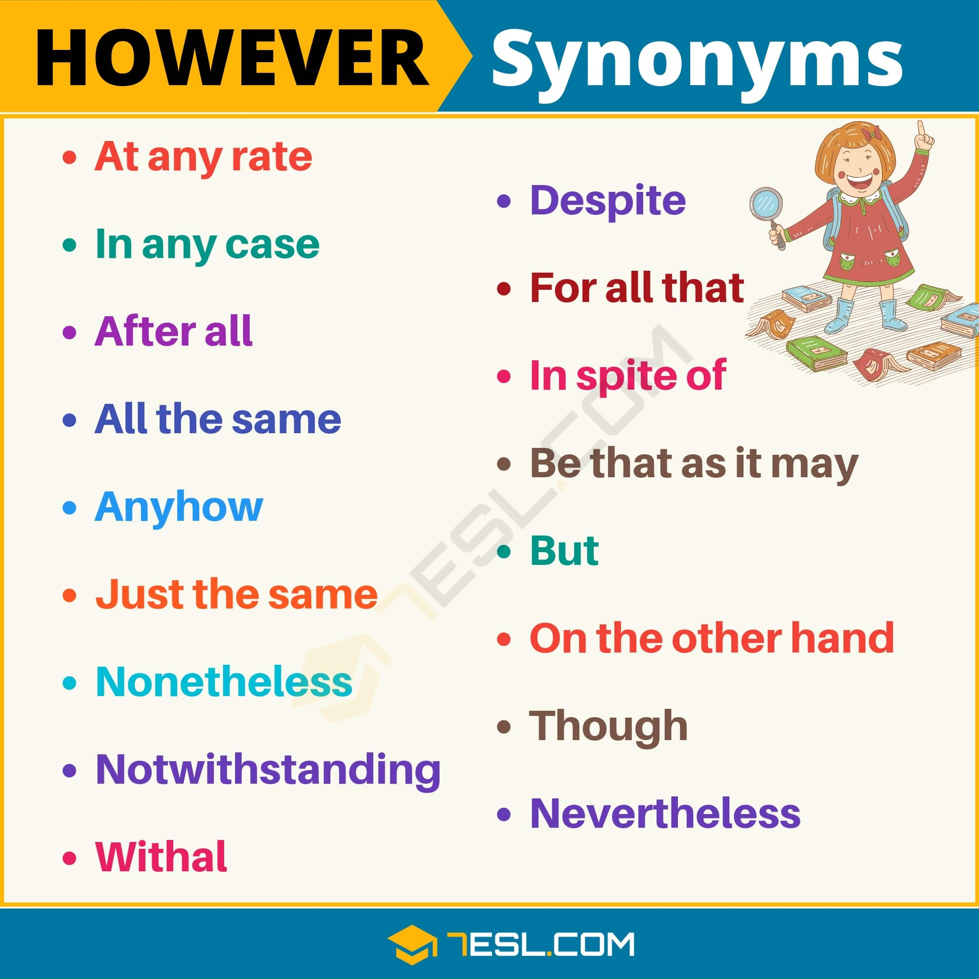 HOWEVER Synonym | Important List of 15+ Synonyms for However in English