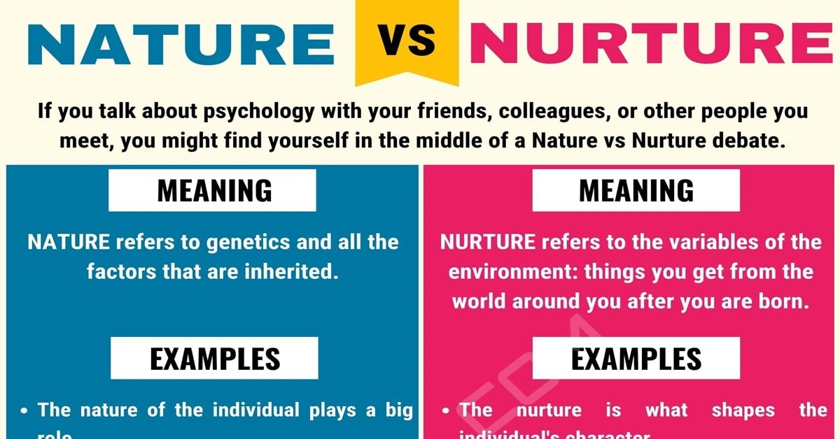 nurture nature vs examples side influence useful genes inti revista