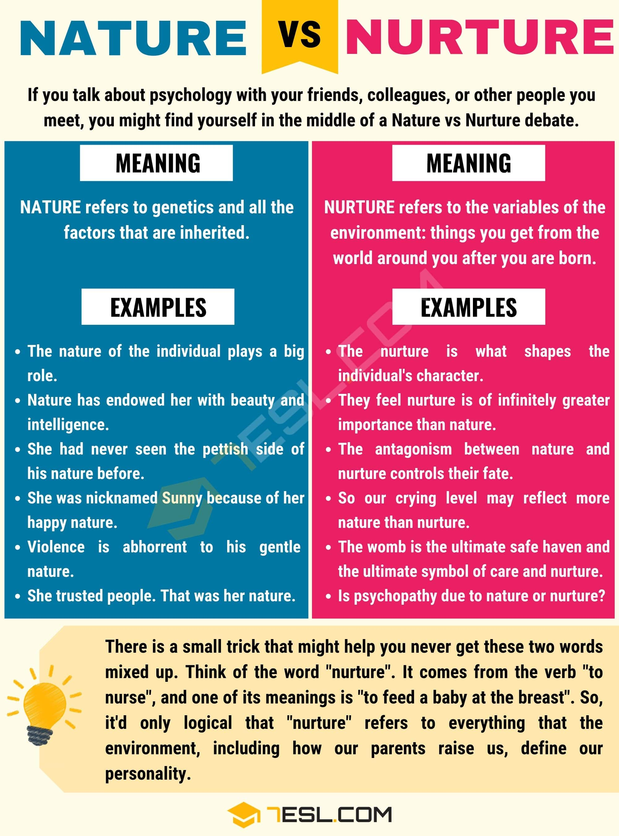 nurture nature vs examples useful rating