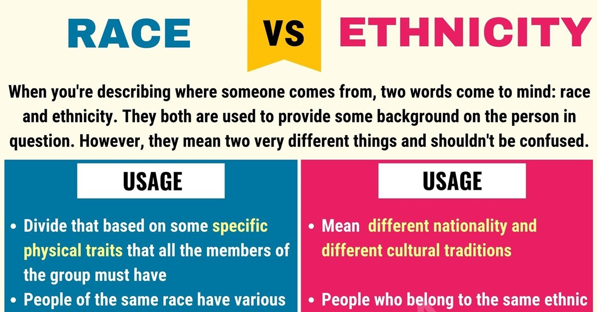Race vs Ethnicity