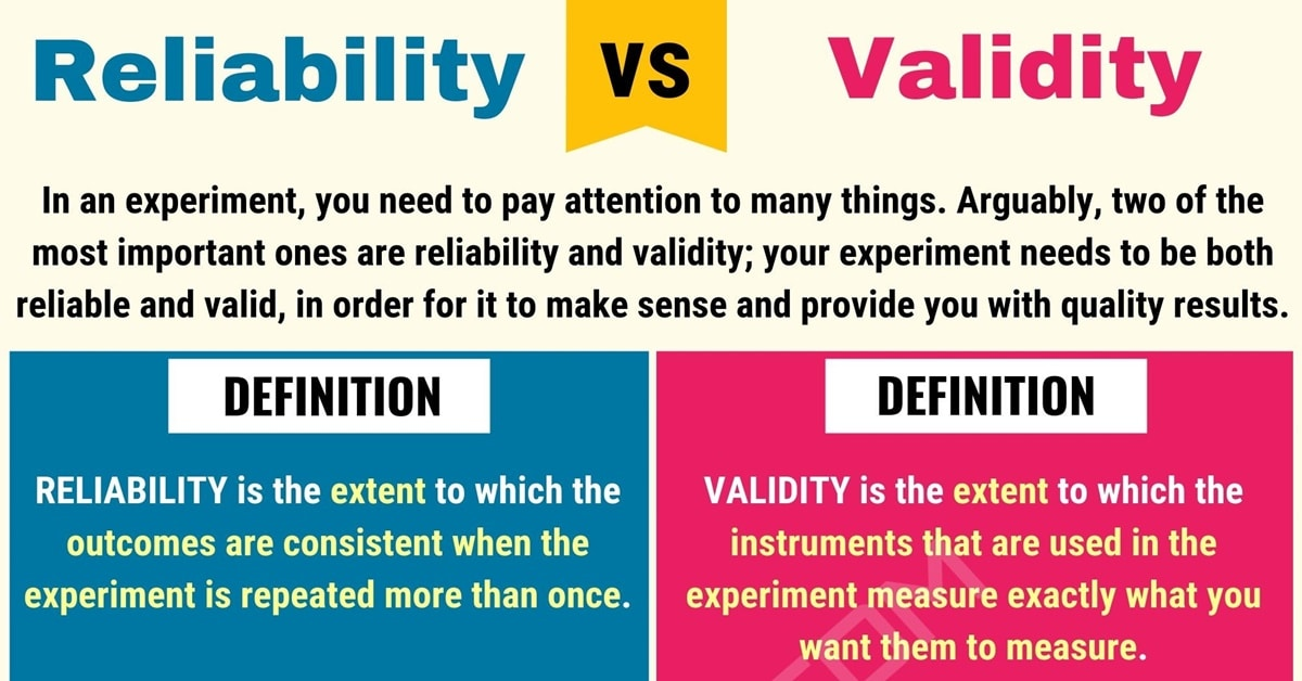 Reliability vs. Validity