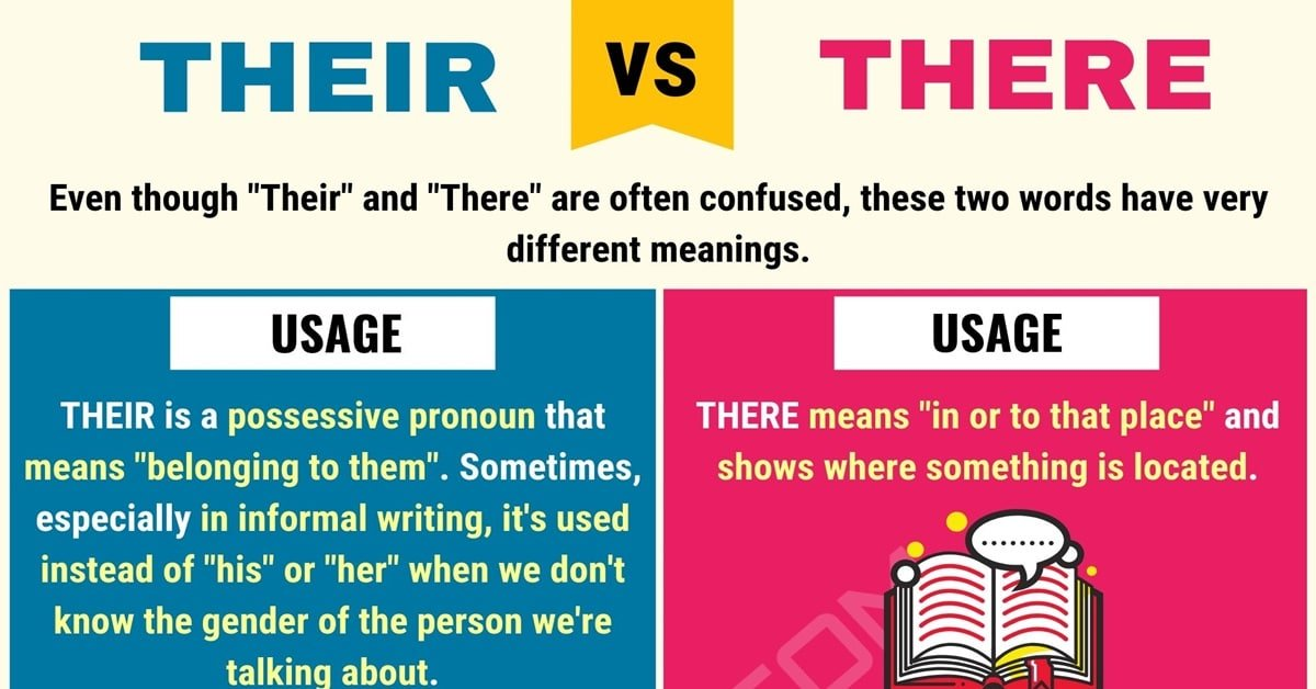 Their vs. There