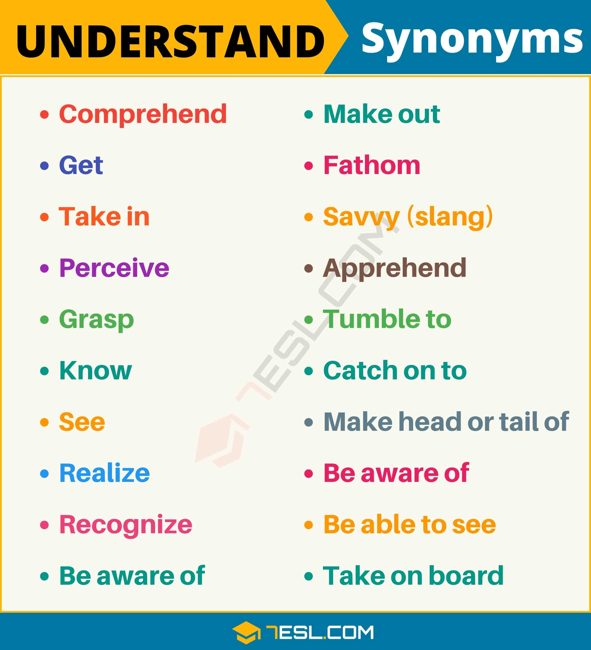UNDERSTAND Synonym: List of 20 Synonyms for Understand with Useful Examples