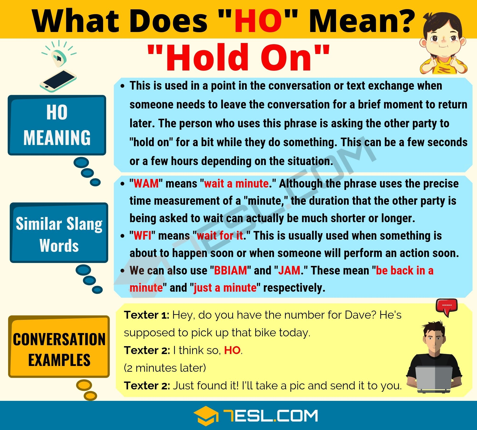 HO Meaning