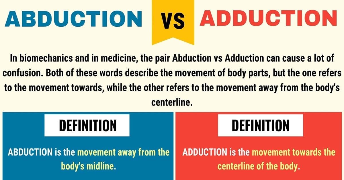 Abduction vs. Adduction