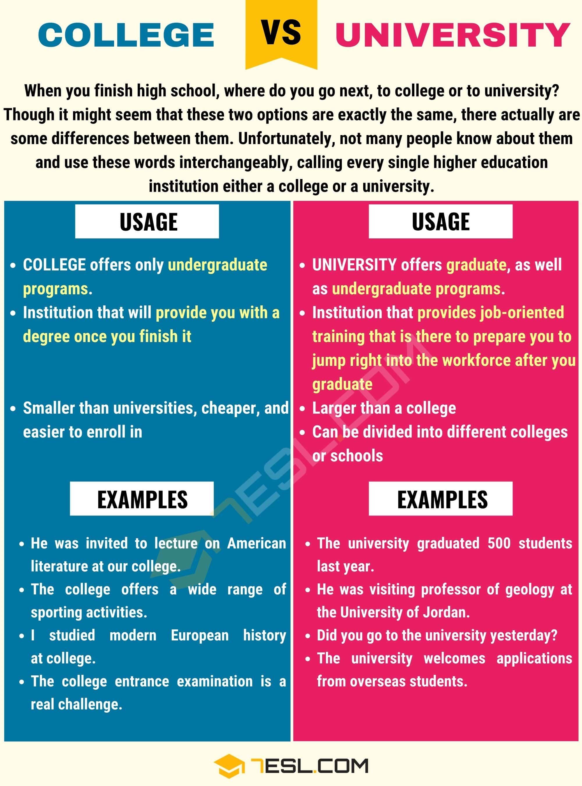 College vs. University