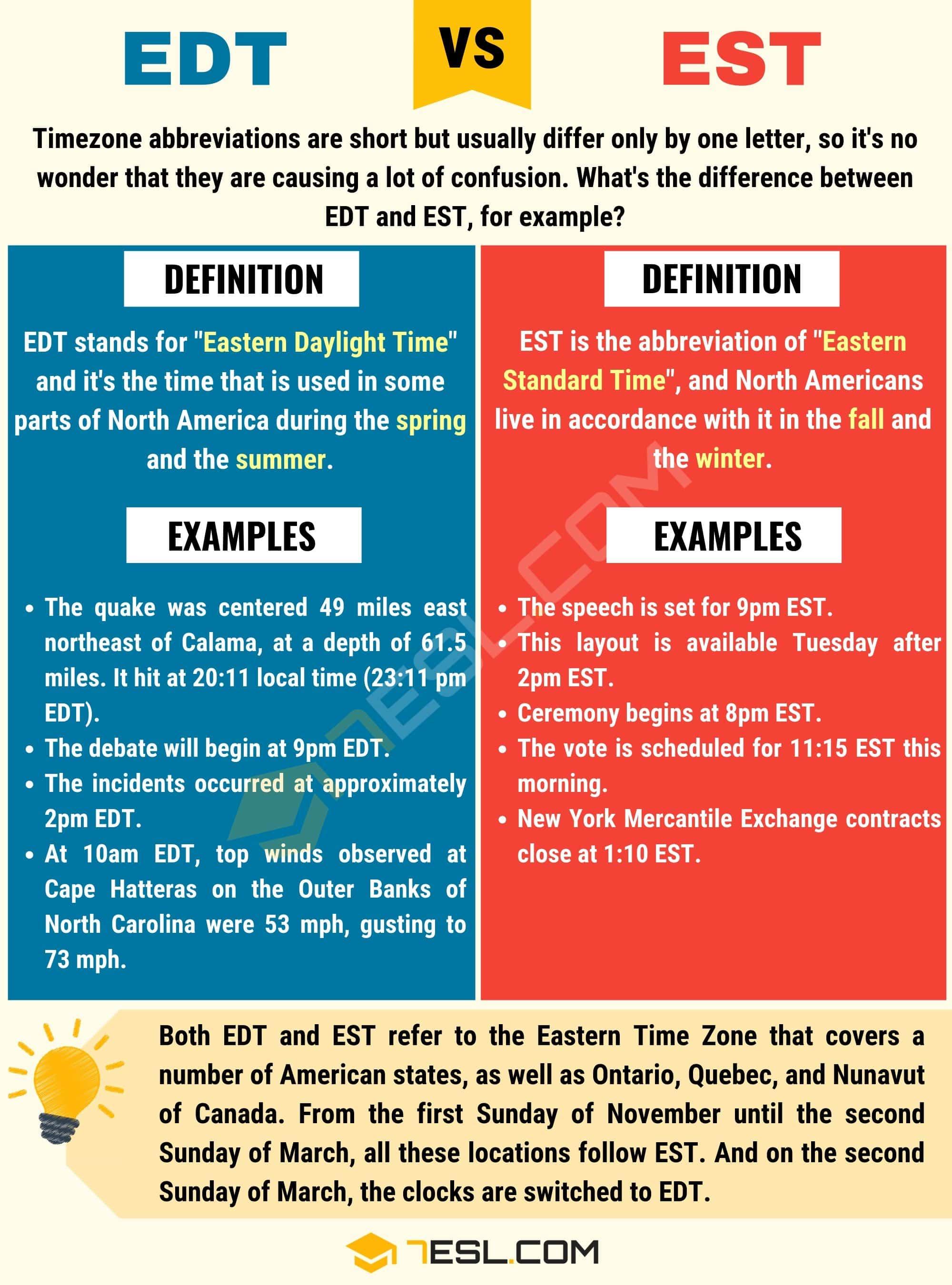 EDT vs EST